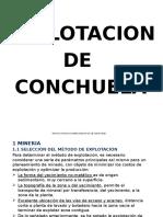 CONCHUELAS 1