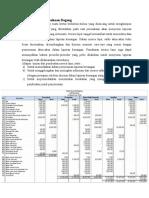 resume akuntansi (neraca lajur, jurnal penutup, neraca saldo setelah penutupan)