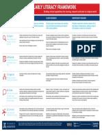 Scholarly Literacy Framework
