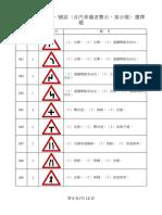 汽車標誌選擇題-中文.odt