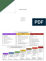 edu 201-portfolio9 behavior management