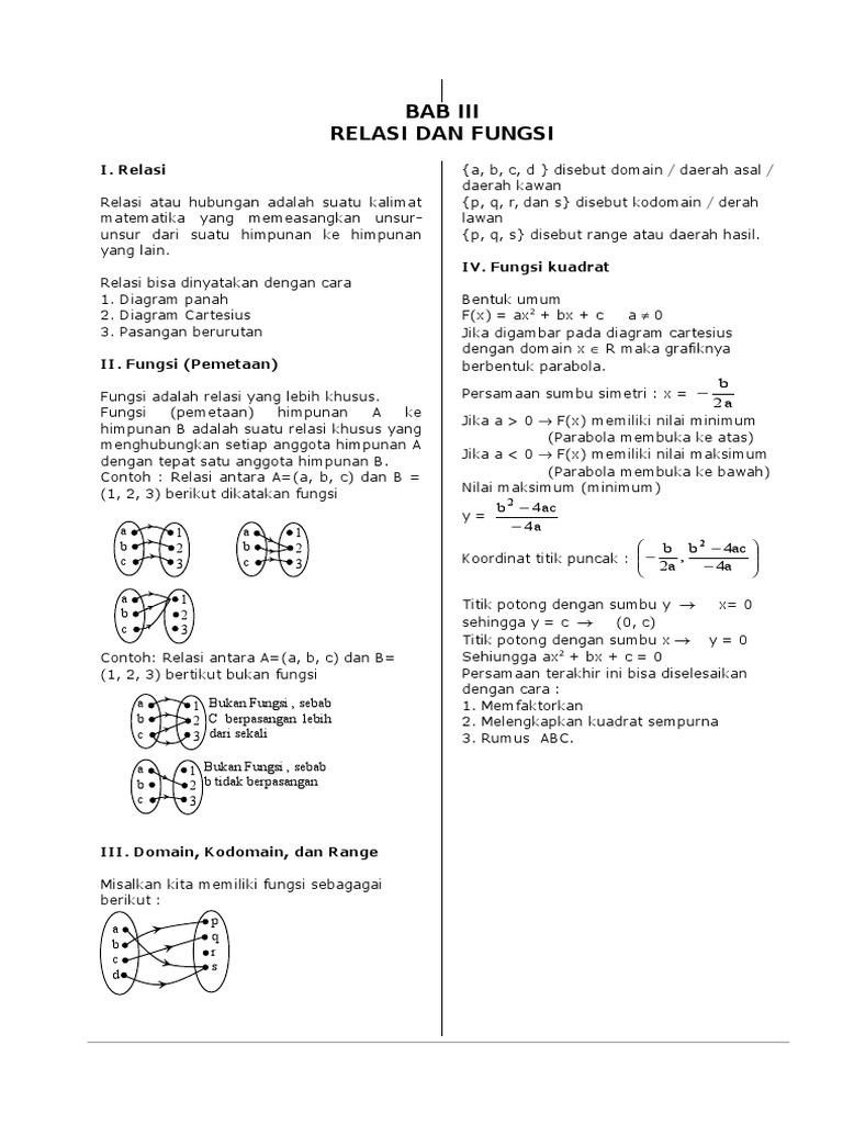 Bab 3 relasi dan fungsi ccuart Images