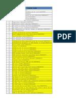 documentslide.com_alarm-property-list.xlsx