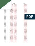 Desezorini BD 1 2006-02-2014 Output