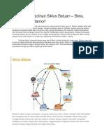 6 Proses Terjadinya Siklus Batuan.docx