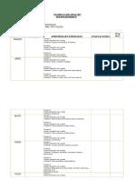Formato de Planificación Anual 2017 Octavo