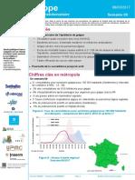 Bilan préliminaire de l'épidémie de grippe