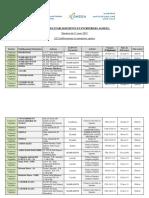 listes-des-etablissements-et-entreprises-agrees-1.pdf