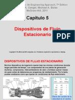 Clase 15 - Flujo Estacionario - Turbinas y Compresores