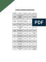 Lista de Empresas Hidrocalidas