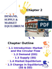 Chap2 1 Demand Supply Market Equilibrium
