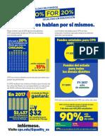 20 for 20 - factsheet spanish