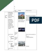 Final Multimedia Project