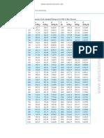 Borgnakke_Sonntag_Fundamentals_Thermodynamics_7th_txtbk.pdf