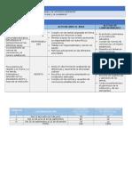 Temas trasversales, valores y calendarización 2017