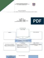 PA Informatica II 5to I Lapso 2013-14