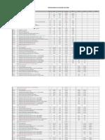 Cronograma Valorizado y Cronograma de Avance de Obra - Irrigacion