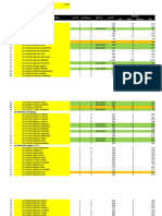 Data Komulatif Desa Stbm
