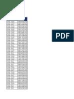 Listado de Organizaciones Supervisadas Por La SEPS Al 29 de Junio de 2015