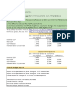 Fed Budget Impact Calculator