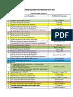Kalender Akademik Tahun Akademik