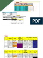 Perhitungan Biaya Pemasangan Wire Guard
