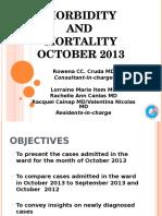 October 2013 Ward Edit