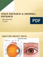 PPT Visus Refraksi & Anomali Refraksi