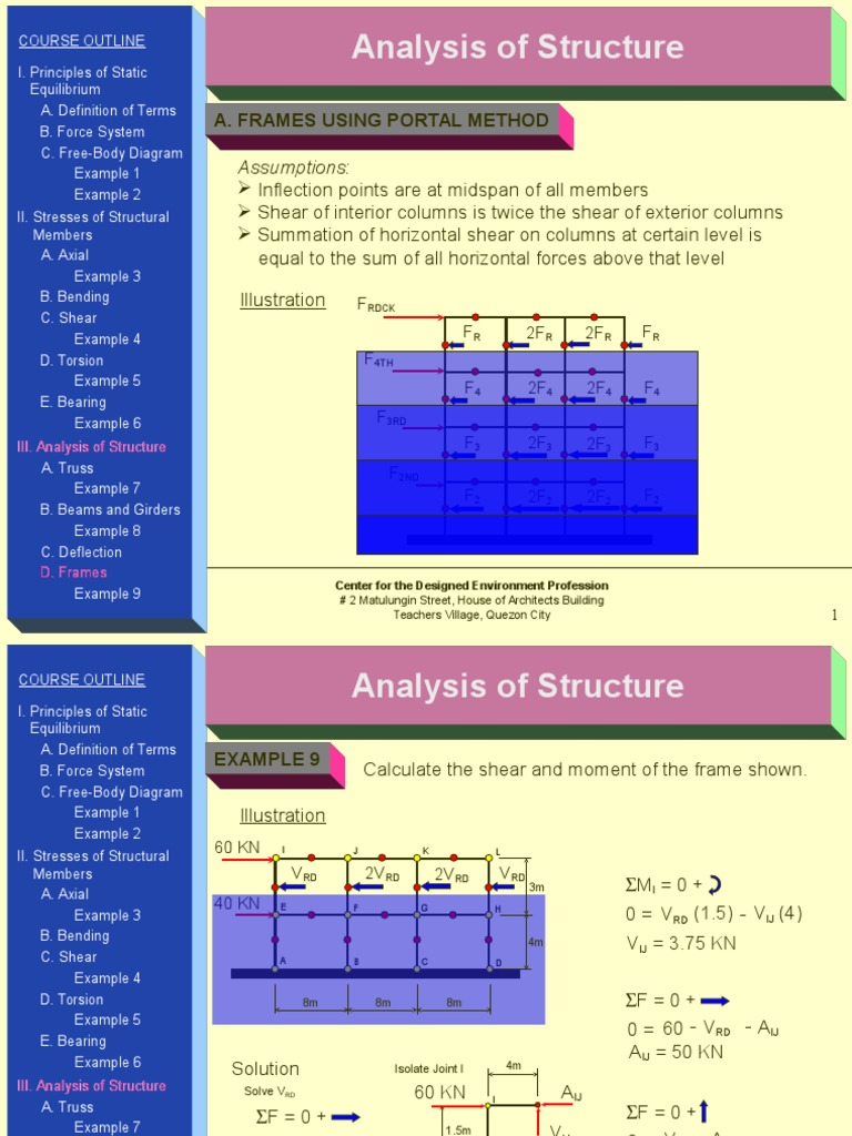 Portal Method 1ppt Bending Truss Body Diagram Example