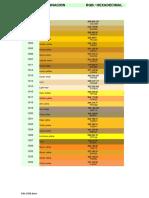 Tabla de equivalencias colores RAL a RGB