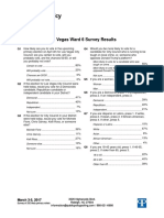 Lasvegas Ward 6 Results