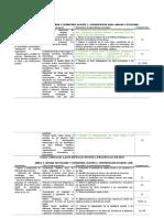 Contenidos, Criterios Estándares, Competencias Decreto 89, 2014. 5º Primaria