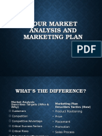 Market Analysis and Marketing Plan