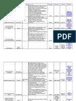 alixall scholarships - sheet1