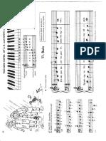 Leila Fletcher - Piano Course