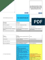 Csr Matrix Iso Ts Gm Ford Fca-regulations-cqi-111516