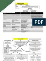 Obligaciones_ppt1.pdf