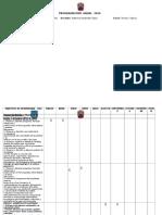 Planificacion Anual Ciencias Naturales 2016 Tercero Basico