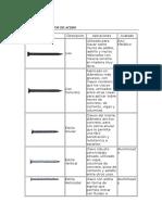 Catalogo de Clavos de Acero