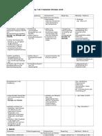Schulinternes Curriculum Jahrgang 7 Und 8