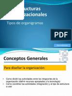 Estructuras Organizacionales I