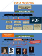 filosofiamoderna-090719085123-phpapp01