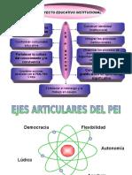 El Proyecto Educativo Institucional