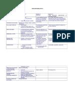 Caracteristicas de Enfoques Proceso Producto Repetitivo