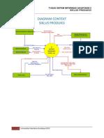 SIA 2 Siklus Produksi