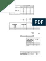 Ejercicio Diseño Experimental 2