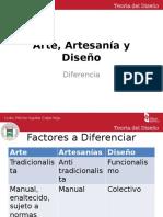 Arte,Artesanías,Diseño