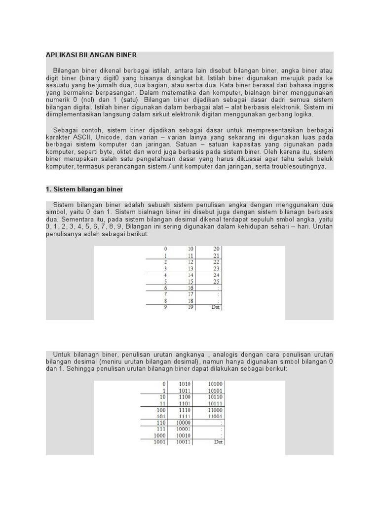Teori Dasar Sistem Digital dan Sistem Bilangan dan Kode