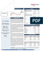 Market  Diary 10th March