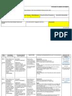 ed2632 - forward planning document